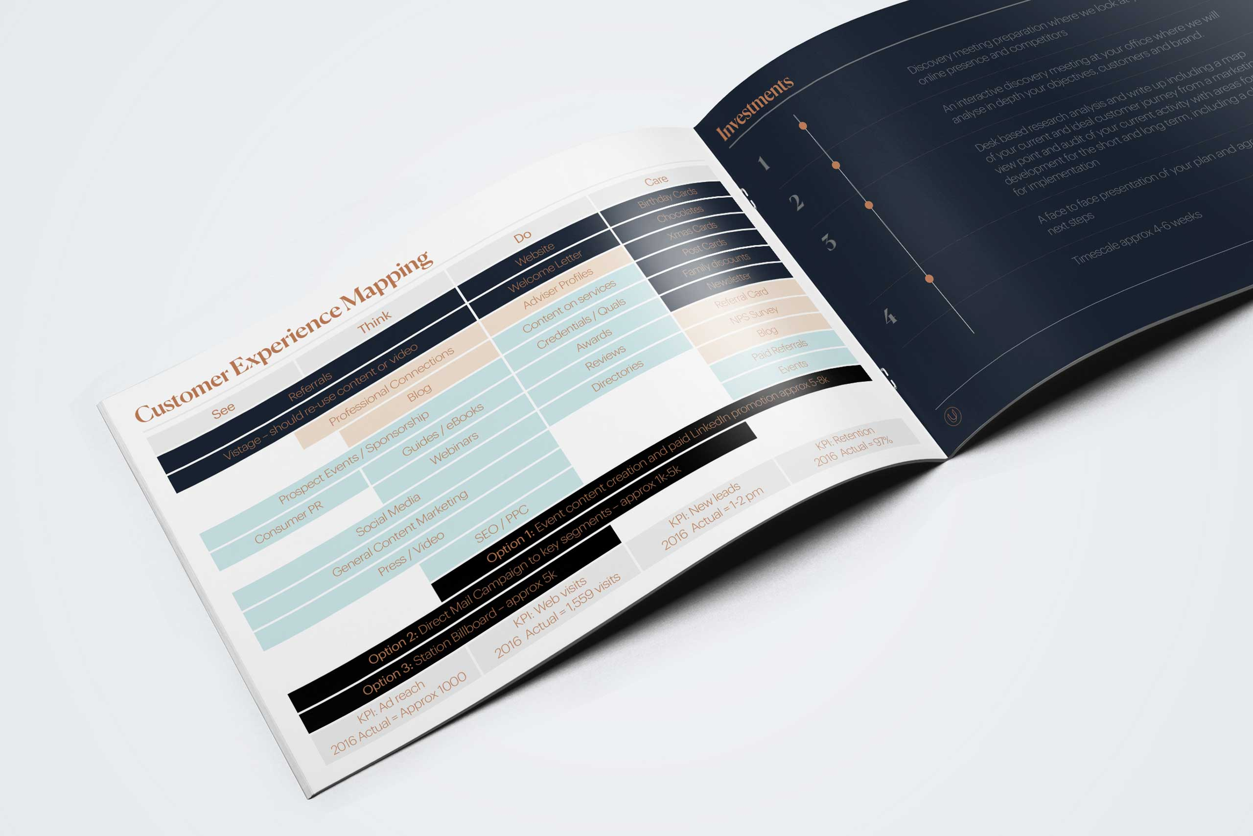 brochure design for uniquity